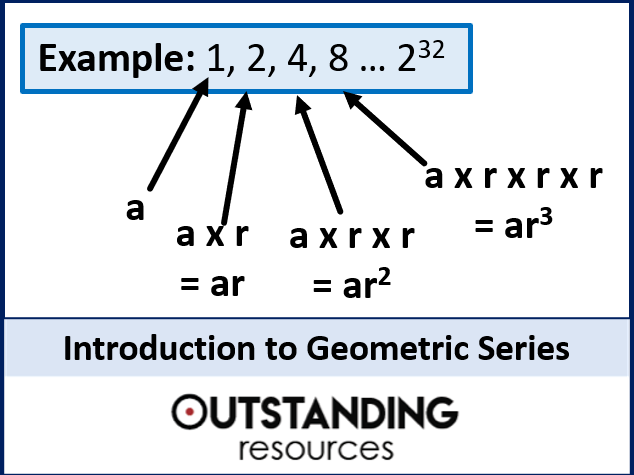 Sequences and Series 3 - An Introduction to Geometric Series (+ worksheet)