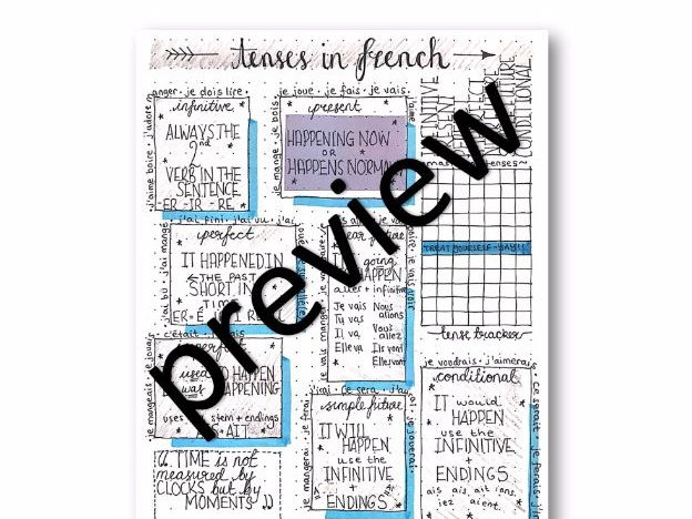 French Tenses - Bullet Journal Style