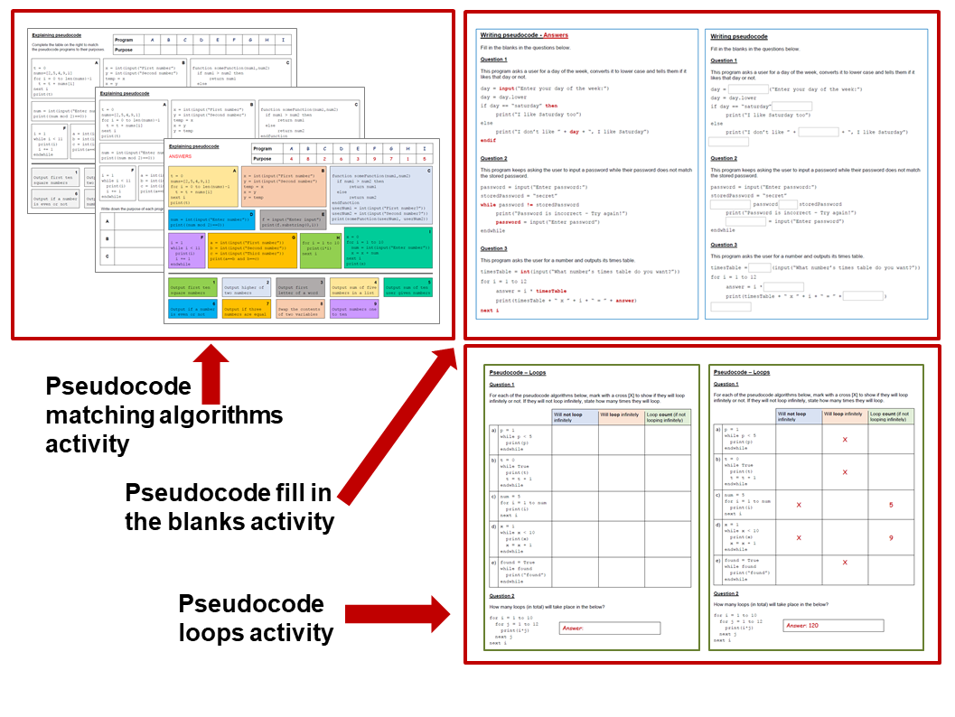 Pseudocode algorithms worksheets x 3 - 1. Fill in the blanks, 2. Matching algorithms, 3. Loops - Ideal starters or homework