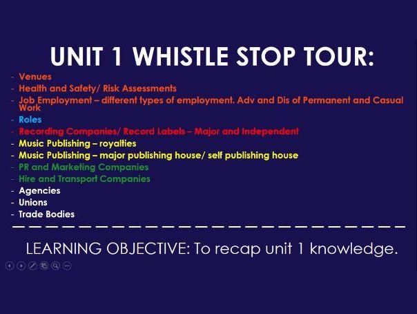 BTEC Music Unit 1 Revision Powerpoint
