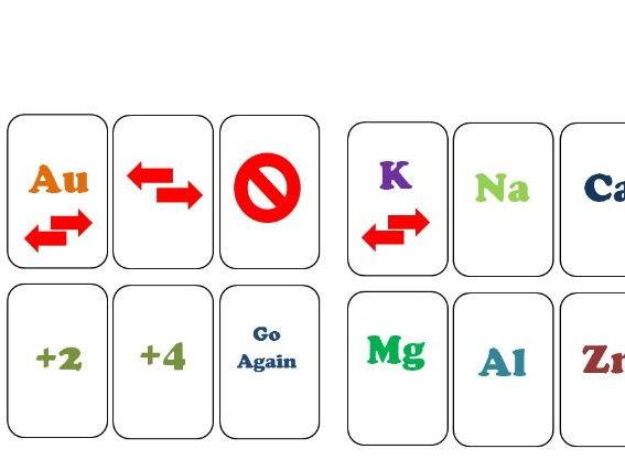 Reactivity Uno