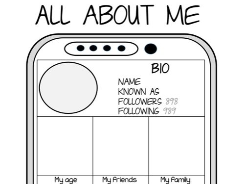All about me newsfeed style