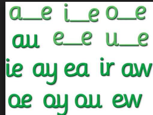 Letters and Sounds Phase 5 phonics  for Yr 1 and 2