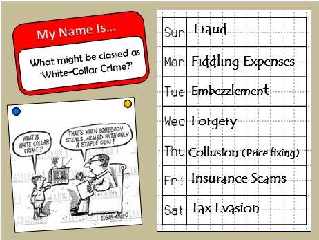 Understanding & Measuring White Collar Crime (AQA A-Level Sociology)