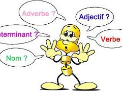 A Level French Grammar points with Practice