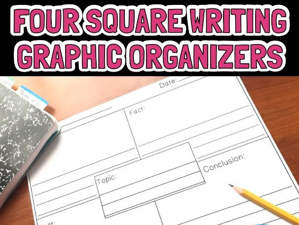 Four Square Graphic Organizers **Editable**