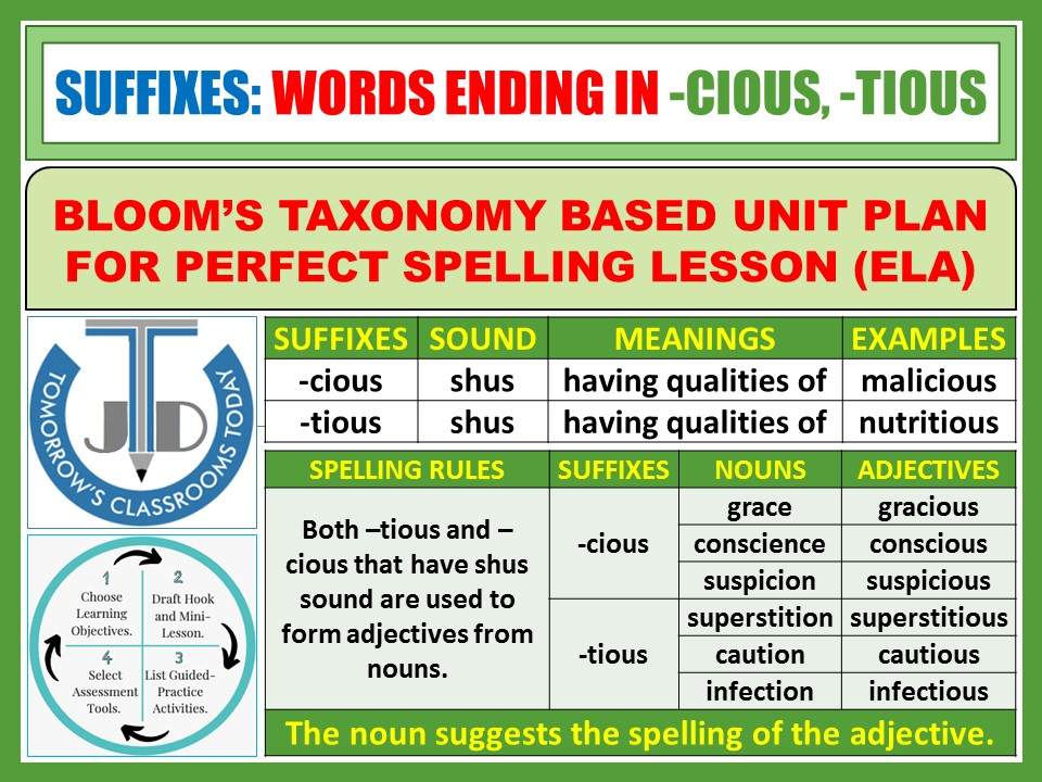 SUFFIXES: WORDS ENDING IN -CIOUS, -TIOUS - WORKSHEETS WITH ANSWERS