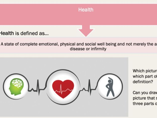 GCSE PE: Physical Training, Health, Fitness and Exercise (Component 1)