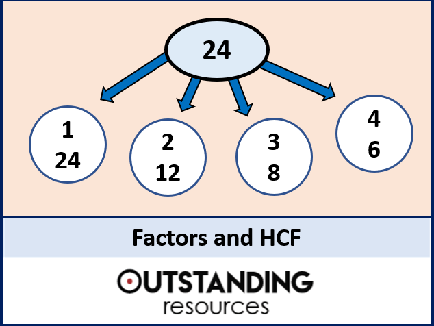 Number: Factors and Highest Common Factor (HCF) + Resources
