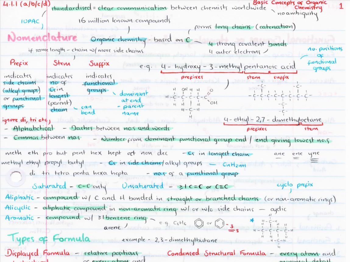 OCR A Level Chemistry Module 4 Revision Posters