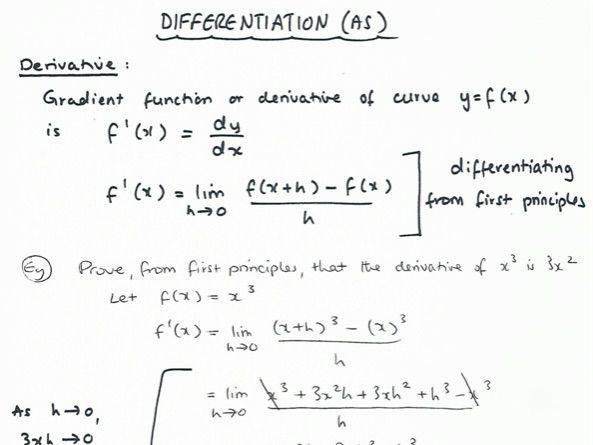 EDEXCEL A-Level Maths Differentiation  Notes
