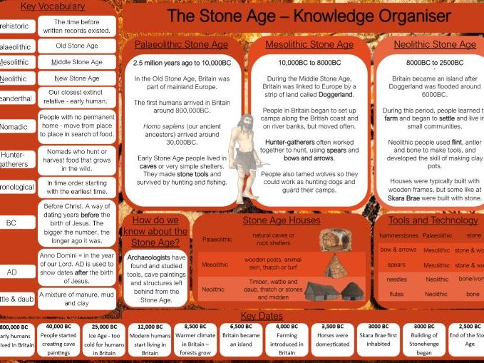 The Stone Age Knowledge Organiser