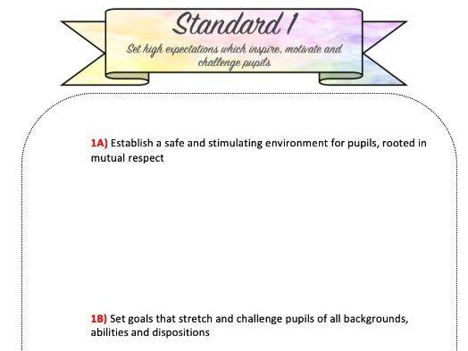 Teachers' Standards Breakdown