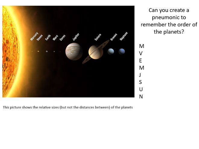 iGCSE Physics - The universe (PowerPoint and worksheet)