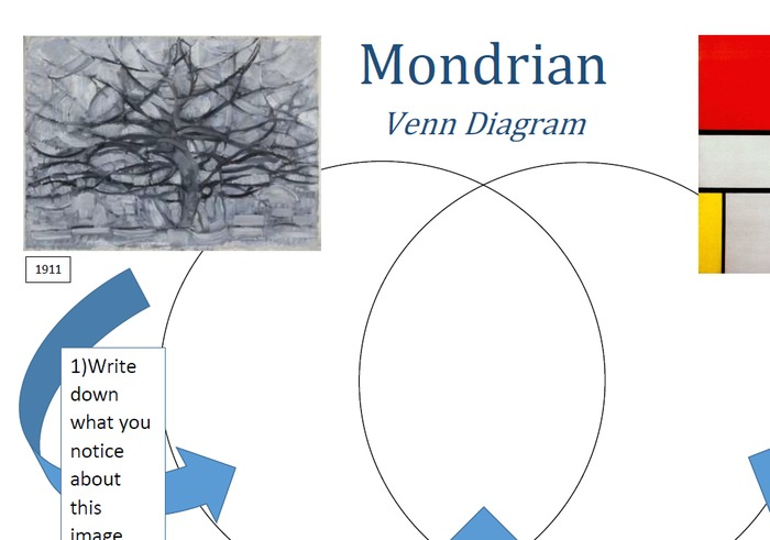 Mondrian Venn Diagram Artist Analysis By Theartyteacher Teaching