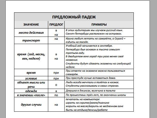 Prepositional case in Russian (Handout and exercise)