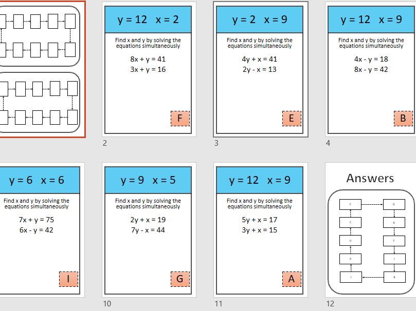 Differentiated simultaneous equations treasure hunts (10 cards for each difficulty)