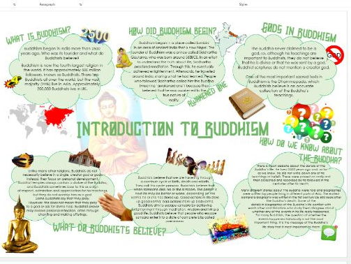 Buddhism: Introduction to Buddhism Learning Mat / Revision Sheet