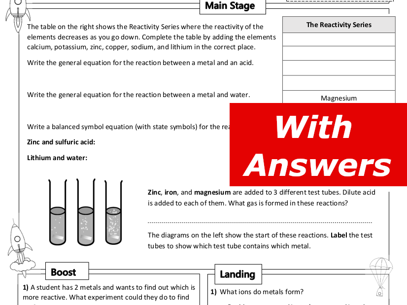 The Reactivity Series Home Learning Worksheet GCSE
