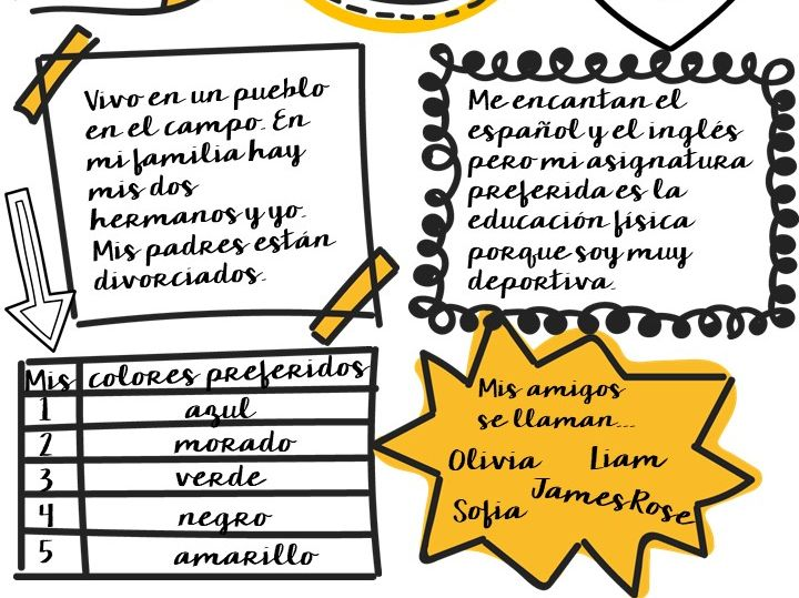 Back to School Spanish Video: All about me 'todo sobre mi'