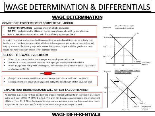 A-Level - Economics - Micro - Wage Differentials