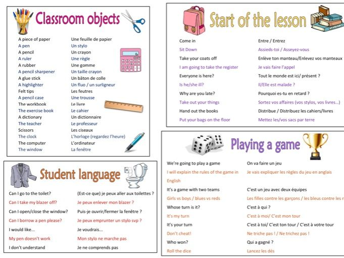 Teacher classroom language FRENCH