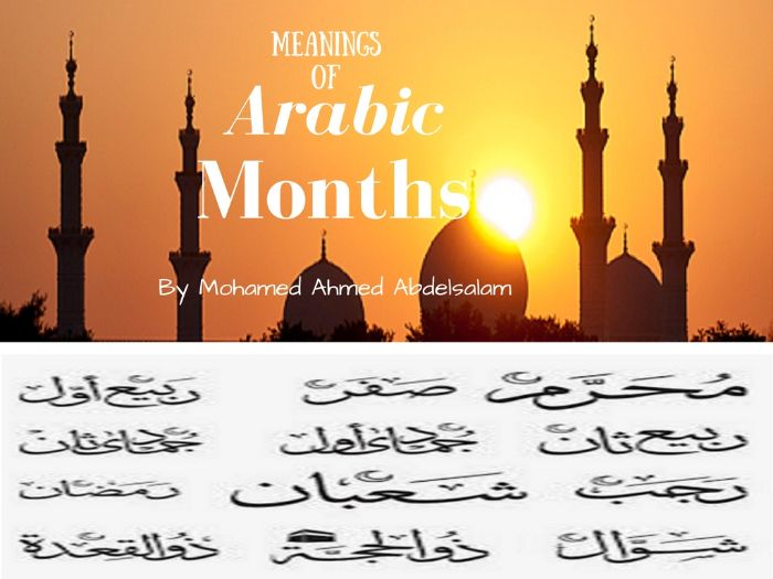 Meanings of Arabic Months