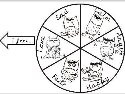 The Colour Monster Self Regulation Wheel