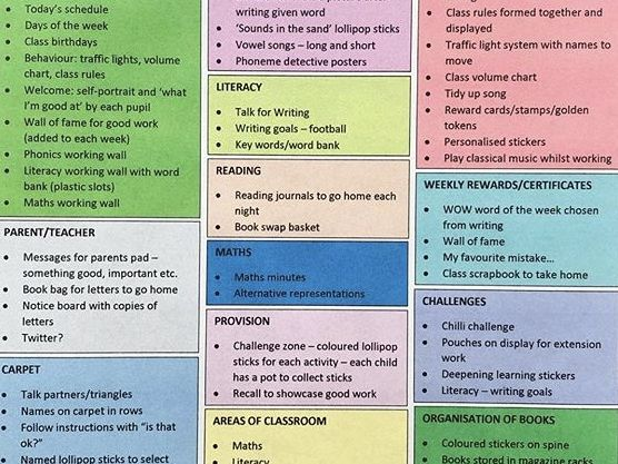 Ideas and Organisation Chart for Y1 Classroom