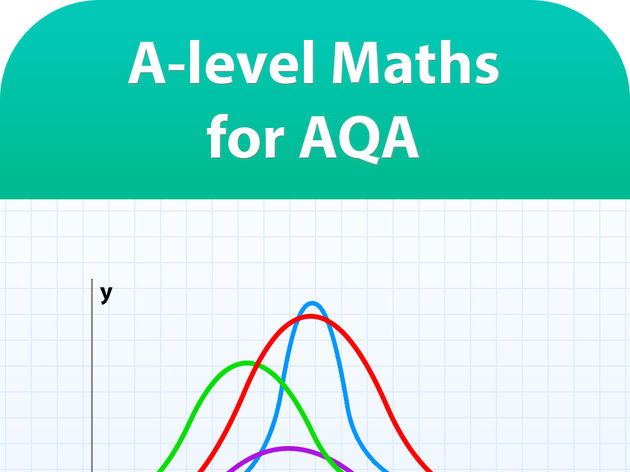 A Level Maths Graphing powerpoints