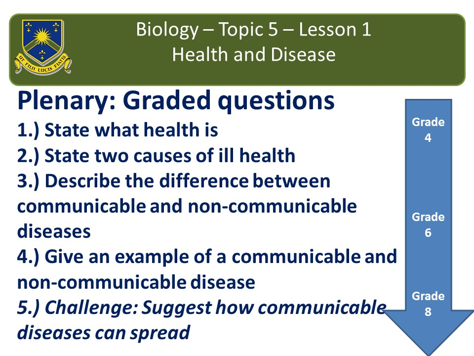 New AQA Biology Communicable disease B5.1 Health and Disease