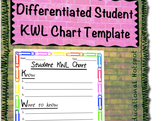 Differentiated Student KWL Chart Template by myeducationalhotspot ...