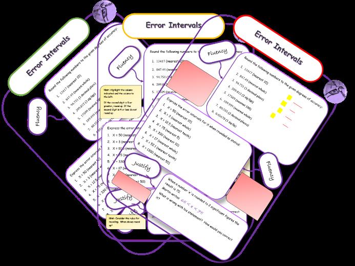 Error Intervals - Differentiated Mastery Worksheets