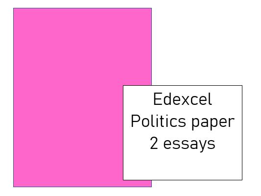 Edexcel politics paper 2 essay bundle