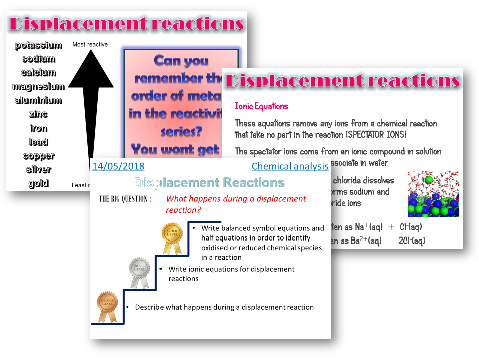 AQA Chemistry / Trilogy - Displacement reactions and ionic equations