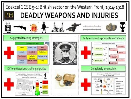 British sector of the Western Front - Deadly weapons and injuries
