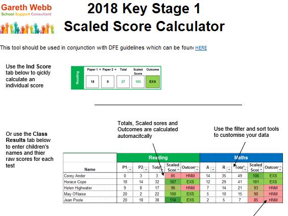 KS1 Scaled Score Calculator - 2018