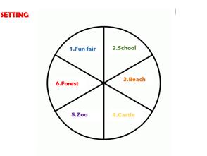 Story Wheels for KS1 Creative Writing