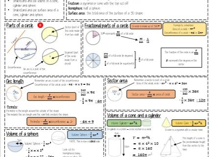 Maths Knowledge Organisers (White Rose) - Year 10