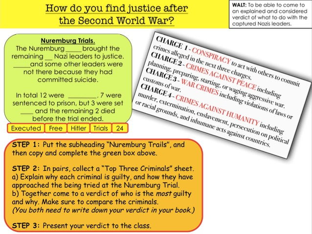 Nuremberg Trials How do you find justice after the Second World War
