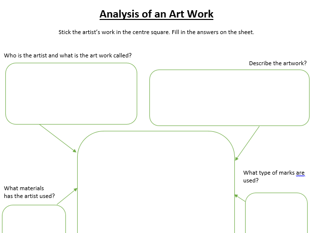 Helping Students Analysis and Evaluate Art Works