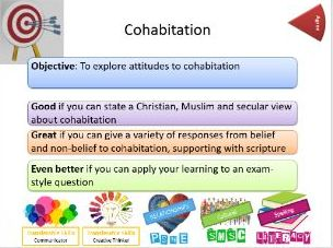 AQA Relationships and Families: Cohabitation - Whole Lesson