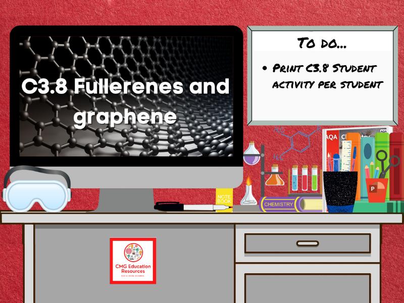 SC3.8 Fullerenes and graphene (AQA 9-1 GCSE Chemistry)