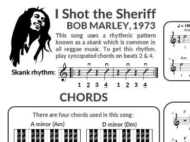 Bob Marley Help Sheet - I Shot the Sheriff