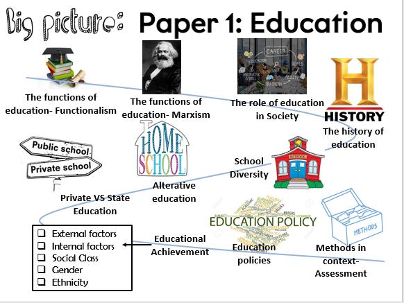 AQA Education 9-1 Spec