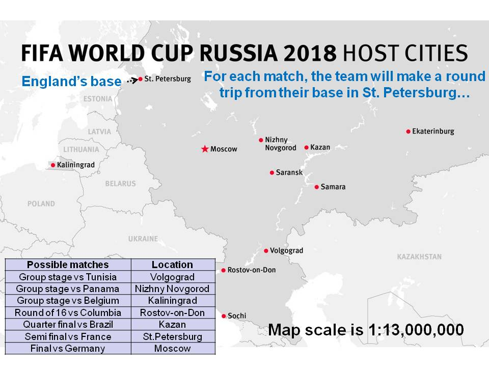 Ratios in the form 1 to n, with a World Cup twist