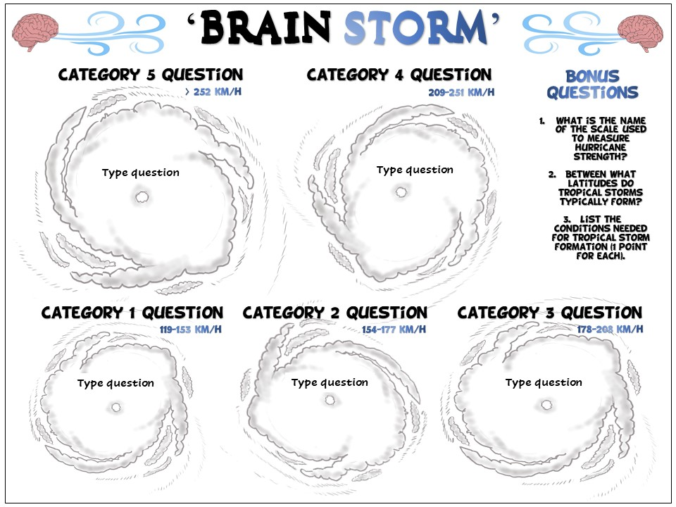 Geography Retrieval Practice: Brain Storm