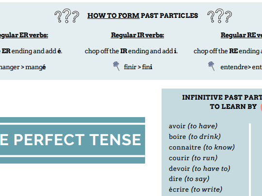 GCSE French revision perfect tense