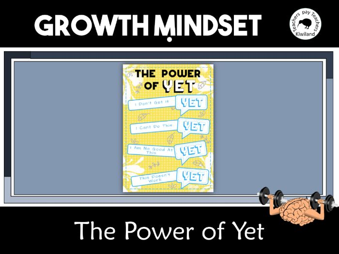 The Power of Yet Growth Mindset A3 Poster