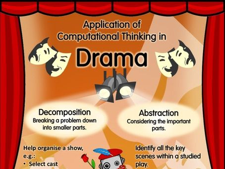 Application of Computational Thinking in Drama